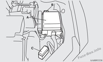 mitsubishi eclipse (4g; 2006 2012) \u003c fuse box diagram fuse box diagram 1996 mitsubishi eclipse spyder type a fuse box type b eclipse spyder only type c 2 4 liter models only