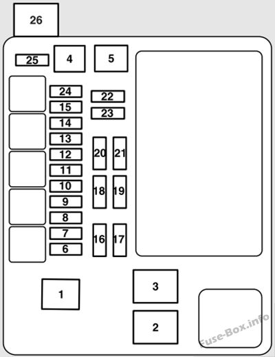 Under-hood fuse box diagram: Mitsubishi Eclipse (2010, 2011, 2012)