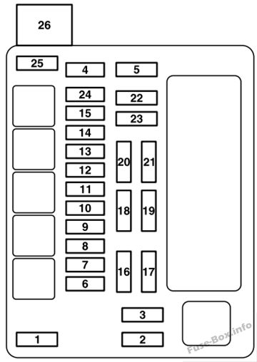 Fuse Box Diagram Mitsubishi Endeavor  2004