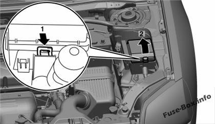 Fuse Box Diagram > Mitsubishi Galant (2004-2012)