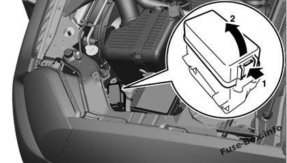 Fuse Box    Diagram      Mitsubishi Galant  20042012
