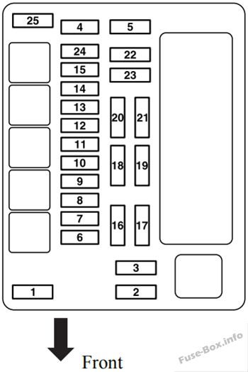 Under-hood fuse box diagram: Mitsubishi Galant (2010, 2011, 2012)