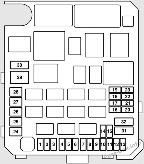 Under-hood fuse box diagram: Mitsubishi Lancer X (2010-2017)