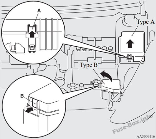 Fuse Box    Diagram      Mitsubishi    Mirage     20142019