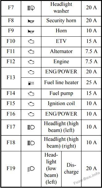 2012 passat fuse panel diagram fuse box diagram > mitsubishi outlander (2014-2019..) 2012 outlander fuse panel diagram