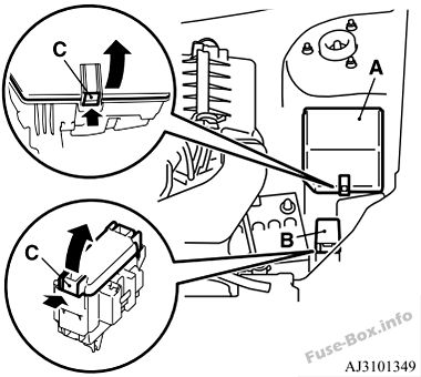 Mitsubishi Outlander 2014 2018 Fuse Box Diagram