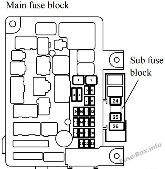 Fuse Box Diagrams  U0026gt  Mitsubishi Outlander  2014