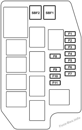 Sub fuse block: Mitsubishi Outlander PHEV (2014)