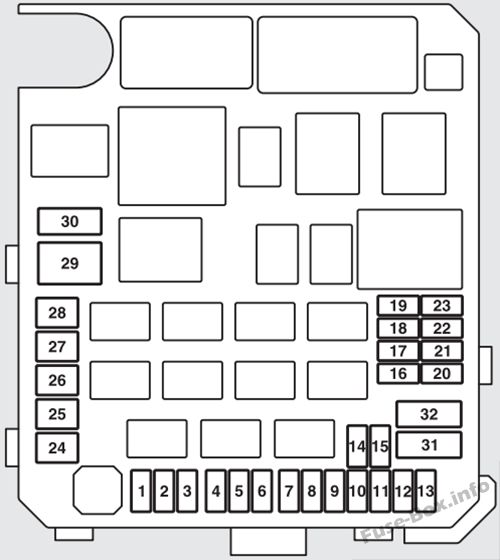 03 outlander fuse box wiring diagrams schematics outlander fuse box wiring diagrams schematics glamorous outlander fuse box contemporary best image schematics mitsubishi outlander fuse box diagram wiring asfbconference2016 Gallery