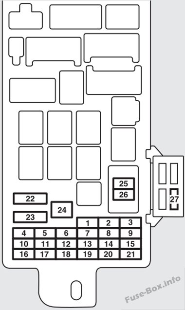Instrument panel fuse box diagram: Mitsubishi i-MiEV (2011-2018)