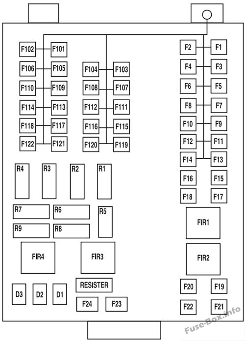 fuse box diagram > ford f-650 / f-750 (2001-2015) 2003 ford f750 fuse box diagram