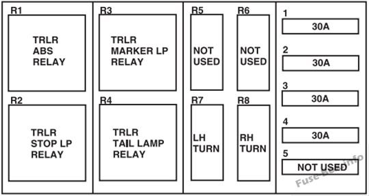 Trailer tow relays: Ford F-650, F-750 (2005)