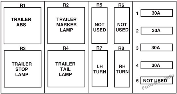 Trailer tow relays: Ford F-650, F-750 (2011)