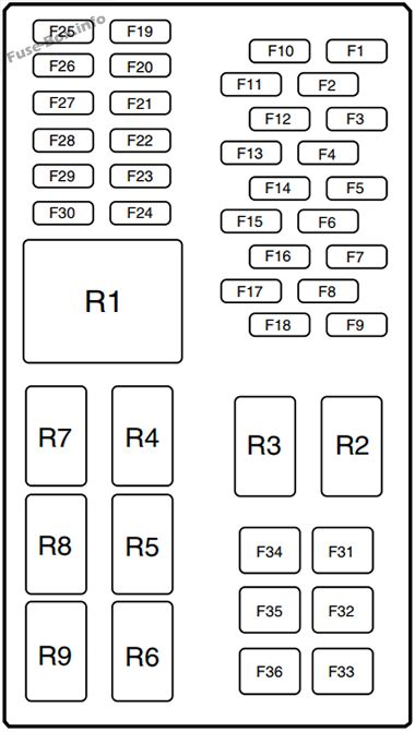 Fuse Box Diagram Ford Fiesta (2011-2013)Fuse-Box.info