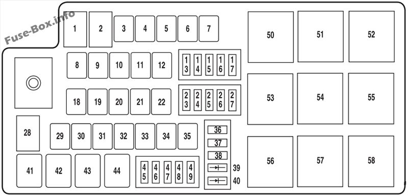 fuse box diagram ford flex 2009 2012. Black Bedroom Furniture Sets. Home Design Ideas