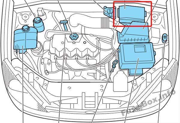 Ford Focus 19992007 < Fuse Box Diagram