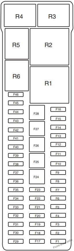 Trunk fuse box diagram: Ford Focus (2015)