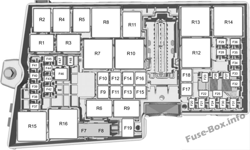Under-hood fuse box diagram: Ford Focus (2015)