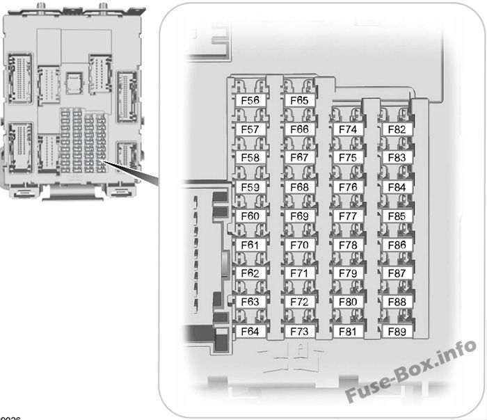 Interior fuse box diagram: Ford Focus (2015)