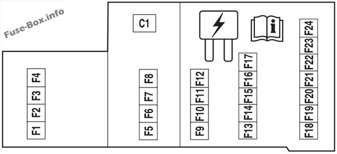 ford five hundred fuse diagram wiring diagram 2005 Ford Five Hundred Fuse Box Diagram interior fuse box location 2005 2007