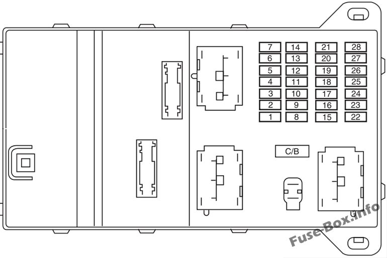 Instrument panel fuse box diagram: Ford Fusion (2006, 2007)