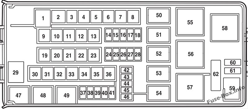 Under-hood fuse box diagram: Ford Fusion (2006, 2007)