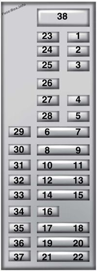 fuse box diagram > ford fusion (2013-2016) 2014 ford fusion fuse panel diagram #6