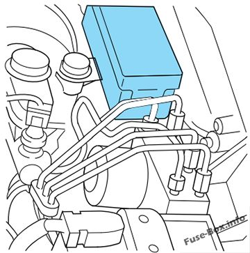 Fuse Box Diagram > Ford Ranger (2006-2011)