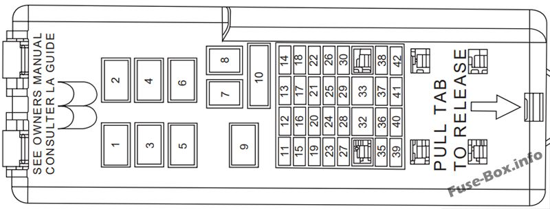 Instrument panel fuse box diagram: Ford Taurus (2000)