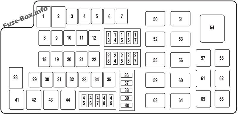 Under-hood fuse box diagram: Ford Taurus (2010)