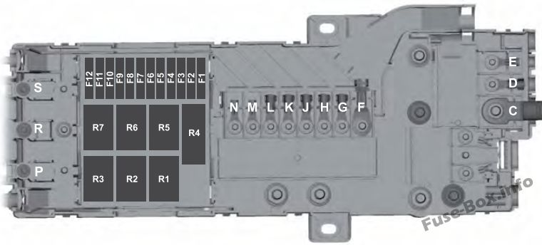 Fuse Box Diagram Ford Transit    Tourneo  2015