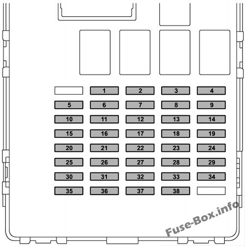 Instrument panel fuse box diagram: Subaru Ascent (2018, 2019)