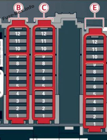 Fuse Box Diagram Audi A4  S4  B8  8k  2008