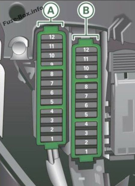 Fuse box diagram (Instrument panel, right cocpit): Audi A5 / S5 (2010, 2011)