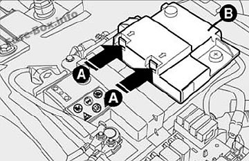 fiat croma 2005 2011 fuse box diagram BMW 328I Fuse Box Location to gain access to the fuses in the fuse box on the battery positive pole press the retainers a and remove the protection cover b