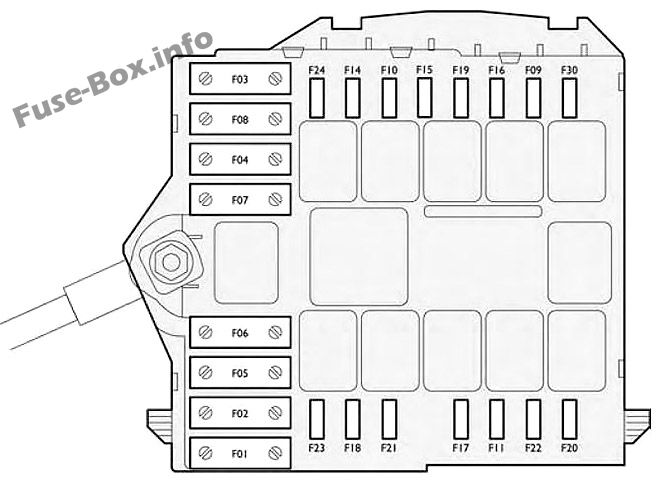 Under-hood fuse box diagram: Fiat Croma (2005, 2006)