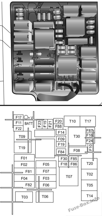 Under-hood fuse box diagram: Fiat Doblo (2015, 2016, 2017, 2018)