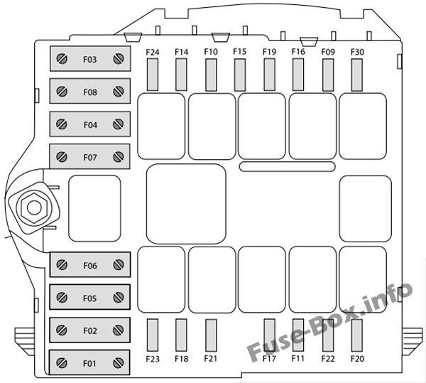 Under-hood fuse box diagram: Fiat Ducato (2015, 2016, 2018, 2019)