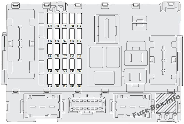 Instrument panel fuse box diagram: Fiat Linea (2013, 2014, 2015, 2016)