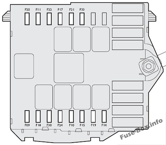 Under-hood fuse box diagram: Fiat Linea (2013, 2014, 2015, 2016)