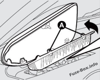 The location of the fuses in the passenger compartment: Fiat Multipla (2005, 2006, 2007, 2008, 2009, 2010)