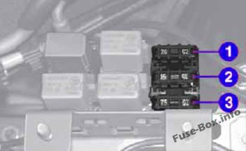 a fusebox b containing other three fuses is located in the engine  compartment on the right-hand side