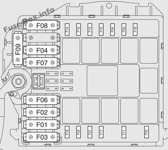 Under-hood fuse box diagram: Fiat Strada (2007-2017)