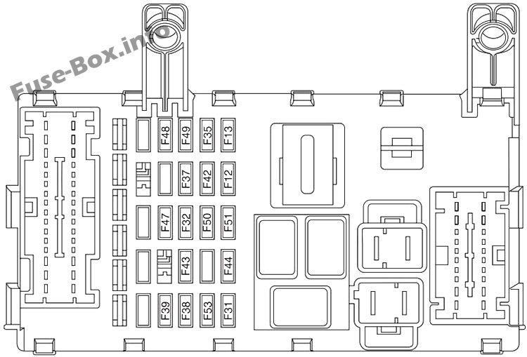 Instrument panel fuse box diagram: Fiat Strada (2007-2017)
