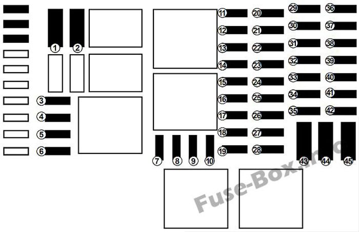 Instrument panel fuse box diagram: Fiat Talento (2016, 2017, 2018)