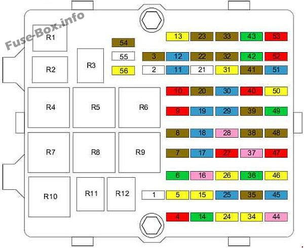 Instrument panel fuse box diagram: Ford Fusion (EU model) (2002-2012)