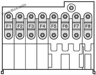 Under-hood fuse box diagram: Ford Fusion (EU model) (2002-2012)