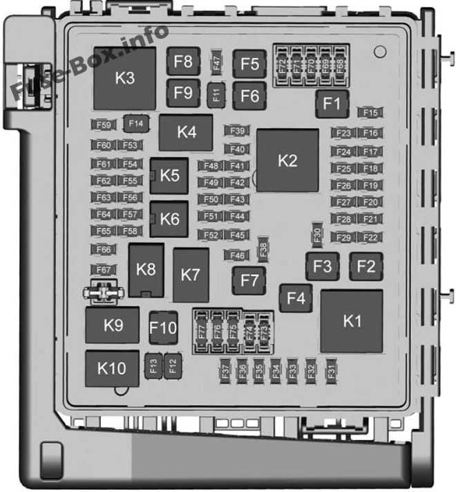 Under-hood fuse box diagram: GMC Acadia (2017, 2018)