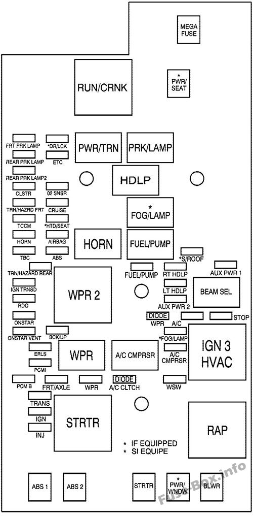 Under-hood fuse box diagram: GMC Canyon (2005)