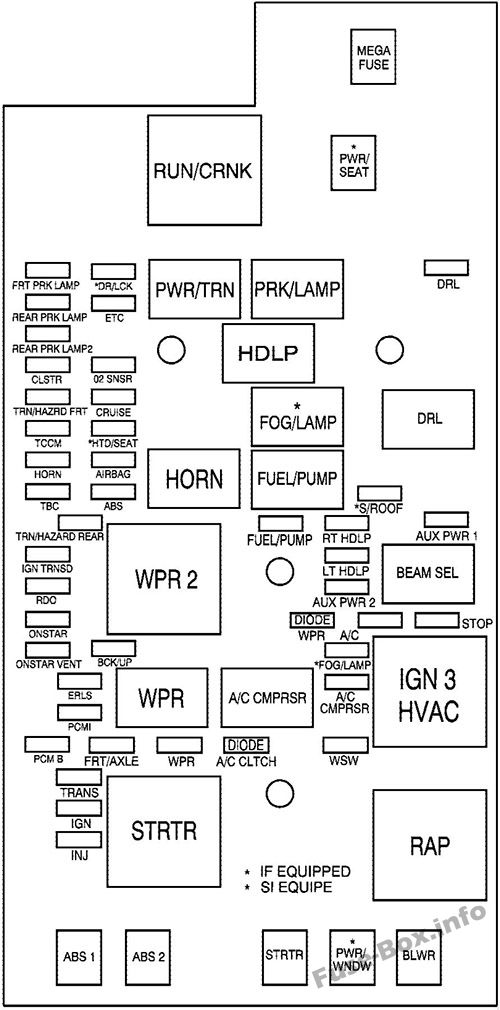 2004 Gmc Canyon Fuse Box Diagram - Basic Guide Wiring Diagram •
